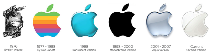 Logos Apple Rob Janoff