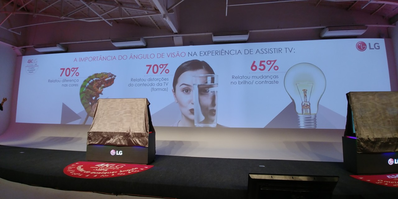 3091888031 TVs LG com Pixels menores e cor mais viva – Design Culture